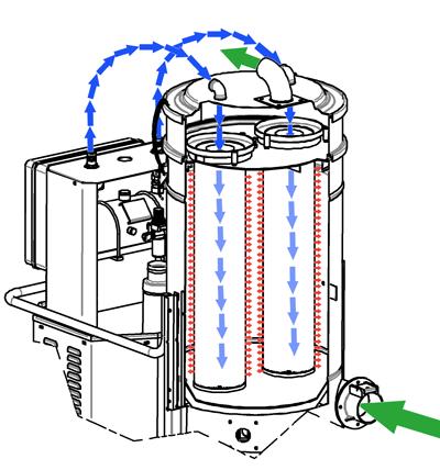 Comment choisir un aspirateur industriel pharaon - Comment choisir un aspirateur puissant ...